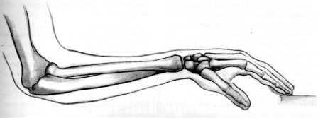 Arch of Forearm When Playing PIano